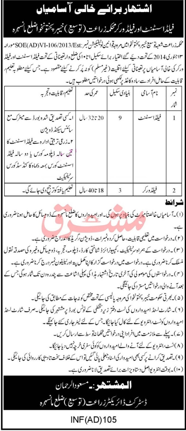 Latest Jobs in Agriculture Department 2021