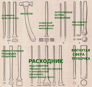 инструменты чеканы РАЗНЫЕ
