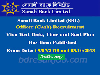 Sonali Bank Limited (SBL) Officer (Cash) Recruitment Viva Test exam date, time and seat plan