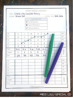 Comprehension data sheet and pens