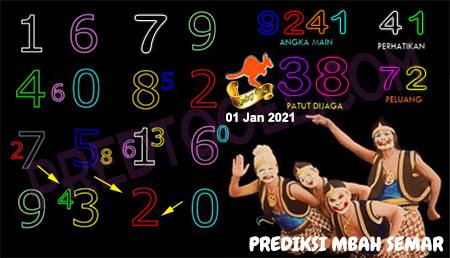 Prediksi Mbah Semar Sdy Jumat 01-12-2021