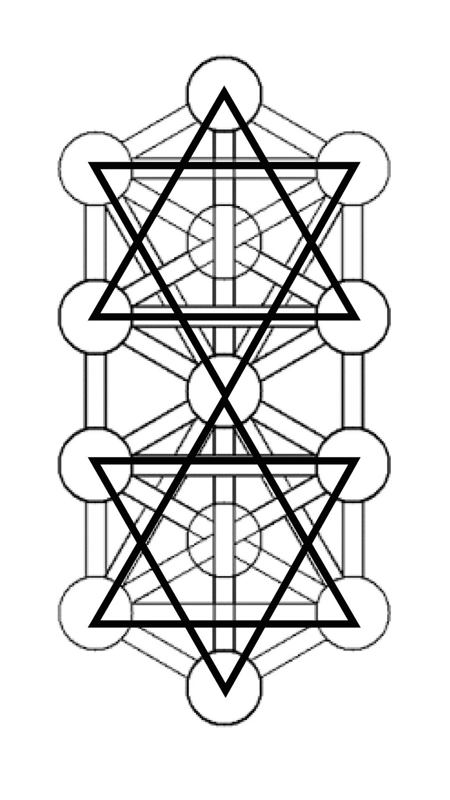 Kabbalah Tree Of Life Snake / The tree of life is a diagram used in various mystical traditions.