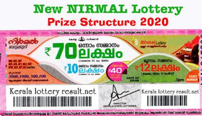 New Nirmal Kerala Lottery Prize Structure 2020
