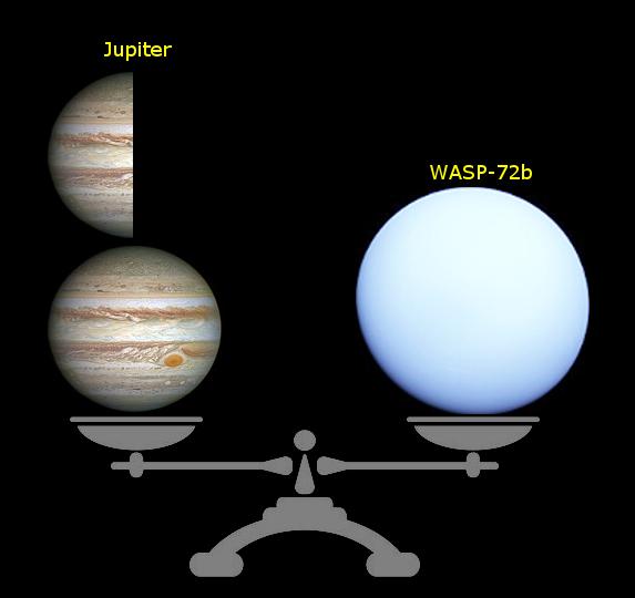 Comparação de tamanho e massa do exoplaneta WASP-127b com o planeta Júpiter