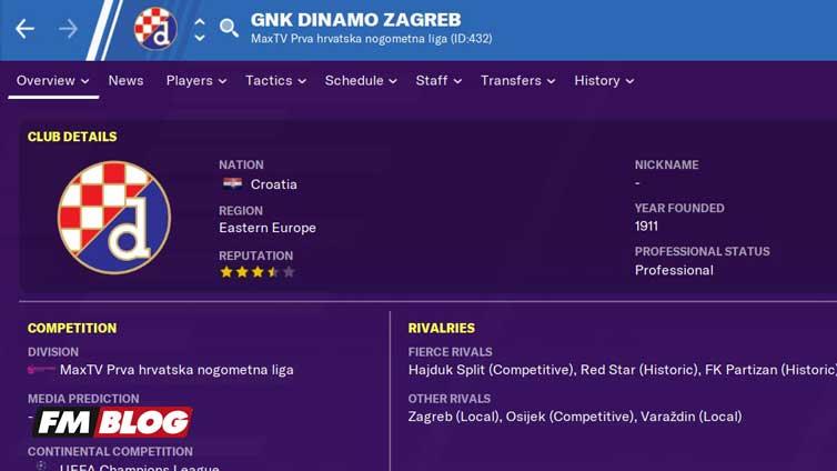 Dinamo Zagreb Football Manager 2021