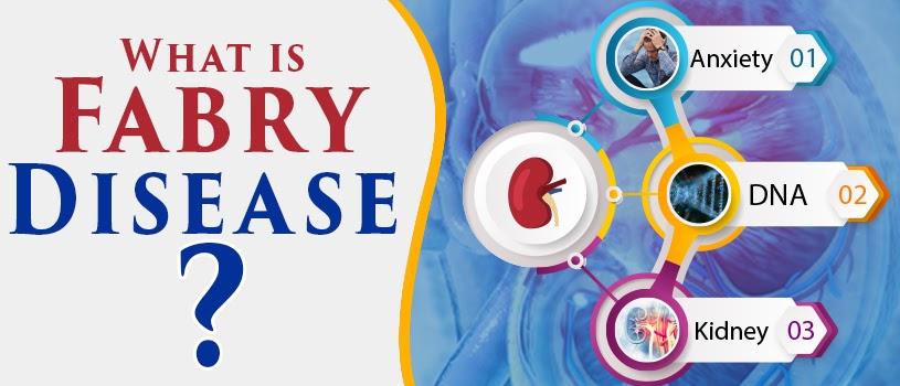 Ayurveda cure Fabry disease