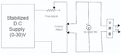 Calibration of Voltmeter Circuit