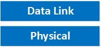 الطبقة المادية لارتباط البيانات