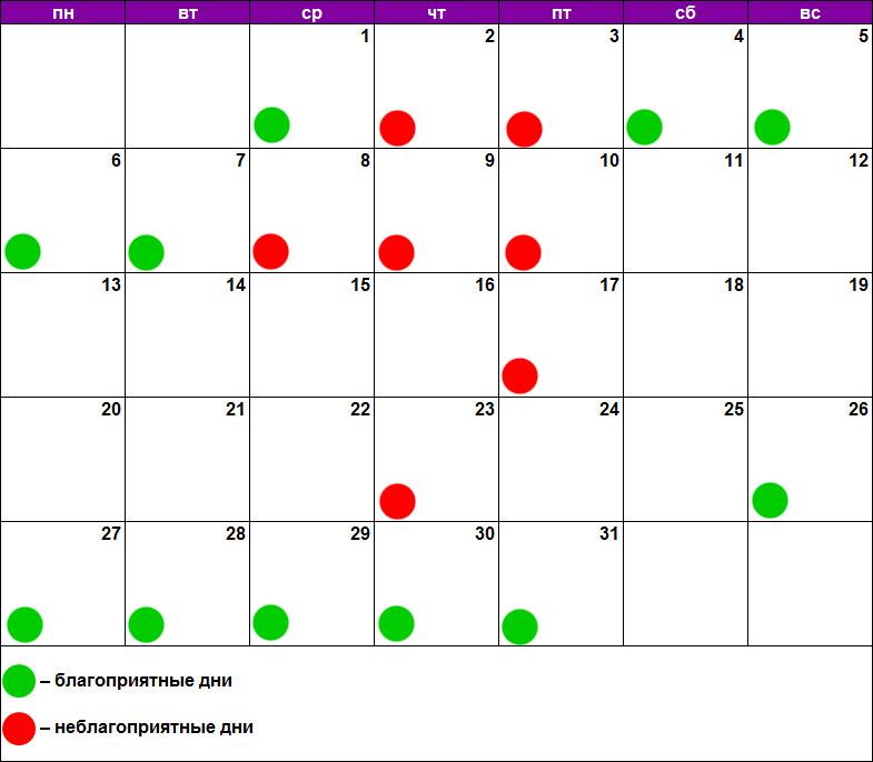 Лунный календарь масок январь 2020