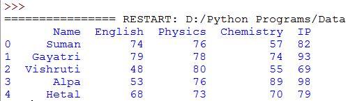 Delete a column using columns parameters in python dataframes