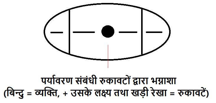 Bhagnasha