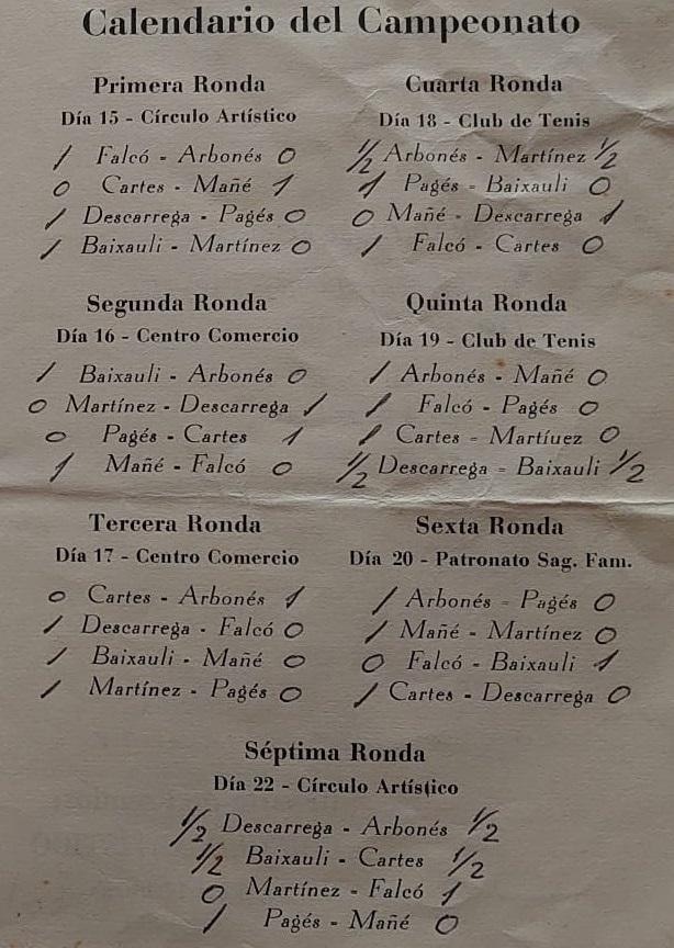 Resultados del V Campeonato Provincial de Tarragona-1963