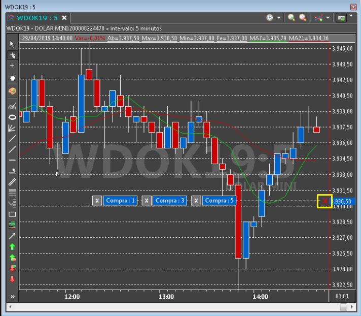 Como Adicionar o Ativo do Mini Dólar WDO no Gráfico da Metatrader 5 ?