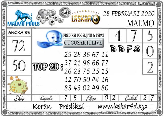 Prediksi Togel MALMO LASKAR4D 28 FEBRUARI 2020