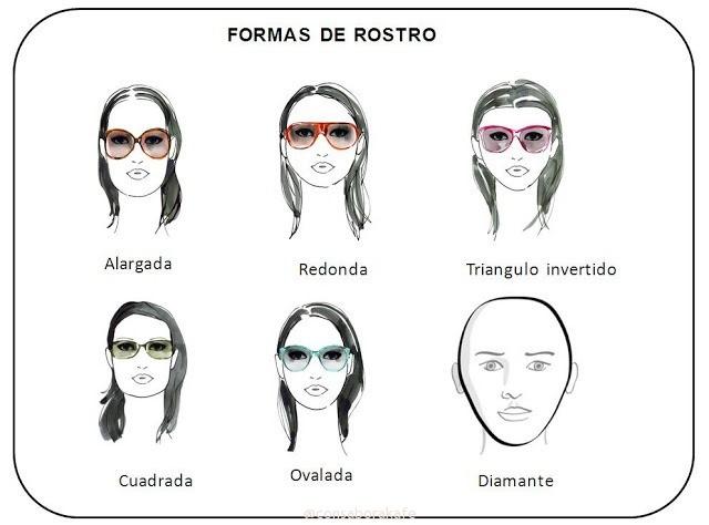 Tipos de Caras o Rostros