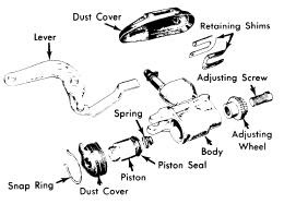 Datsun (Nissan) 280Z 1975 Brake Repair Manual Auto Motive