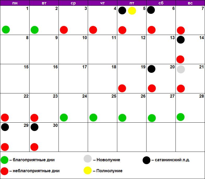 Лунный календарь масок июнь 2020