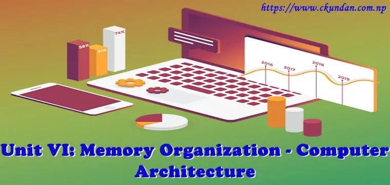 Memory Organization - Computer Architecture