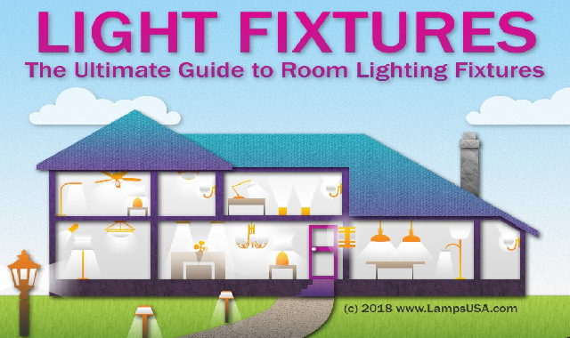 Light Fixtures: The Ultimate Guide to Room Lighting Fixtures #infographic