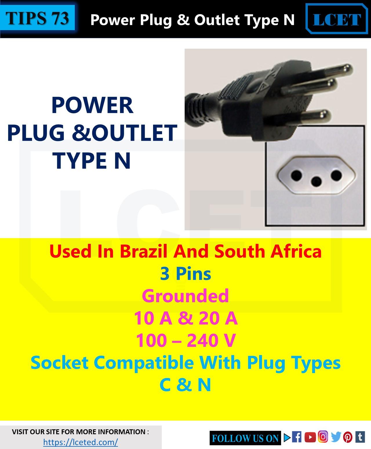 types of plugs