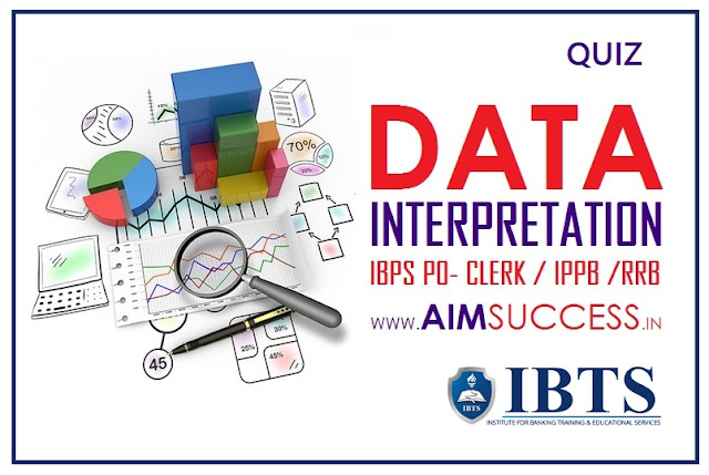 Data Interpretation for SBI / IDBI Clerk Exam