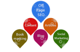 Search Engine, Serp, Traffic, How To Seo