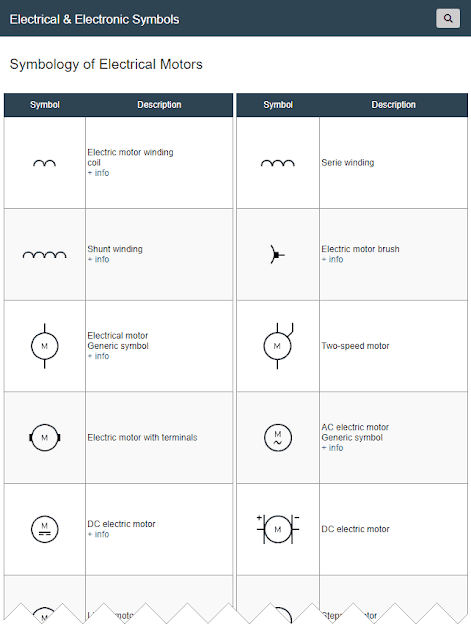 Electrical Motor Symbols