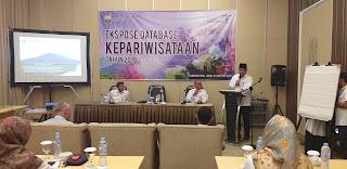 Kadisbudpar Provinsi Jambi Secara Resmi Membuka Ekspose Database Kepariwisataan
