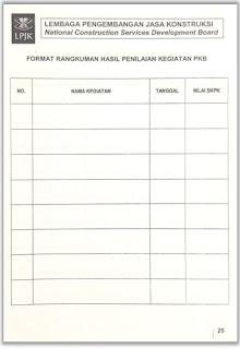 Tampilan Log Sheet