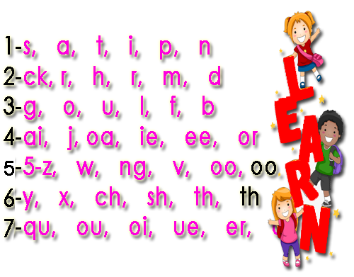 jolly Phonics 42 Letters sounds