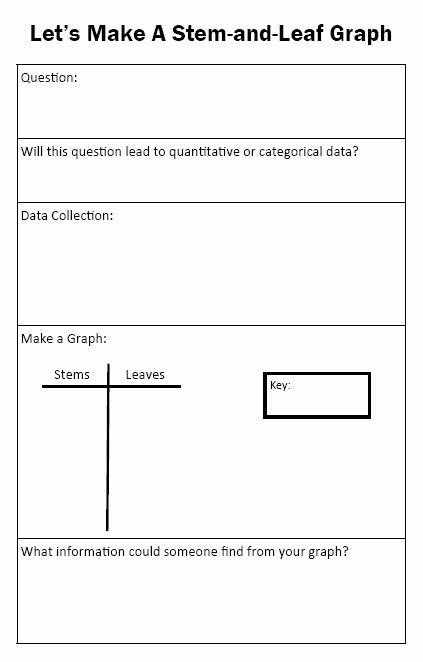 Math = Love: Bar Graphs, Stem-and-Leaf Graphs, Box-and-Whisker Plots ...