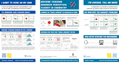 Revised poster: Machine teaching enhancesperceptual fluency in chemistry
