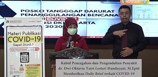 Update Covid-19 DKI Jakarta: 3.605 Positif, 327 Sembuh, Dan 331 Meninggal Dunia