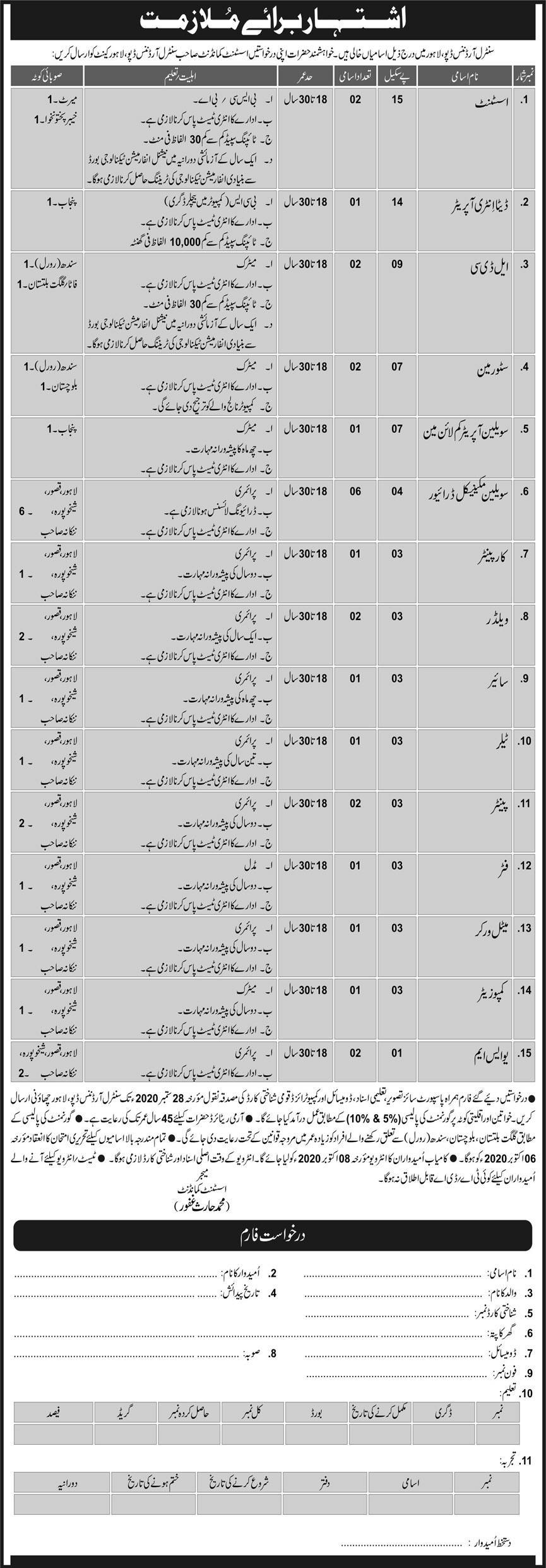 Latest Central Ordinance Depot Army jobs