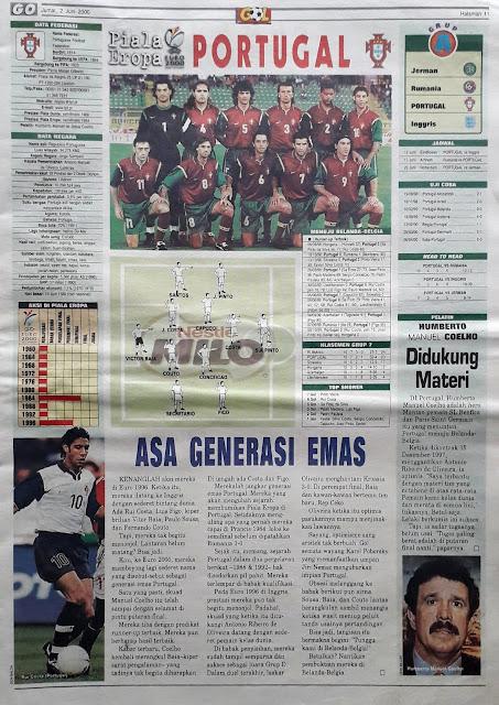 EURO 2000 TEAM PROFILE PORTUGAL