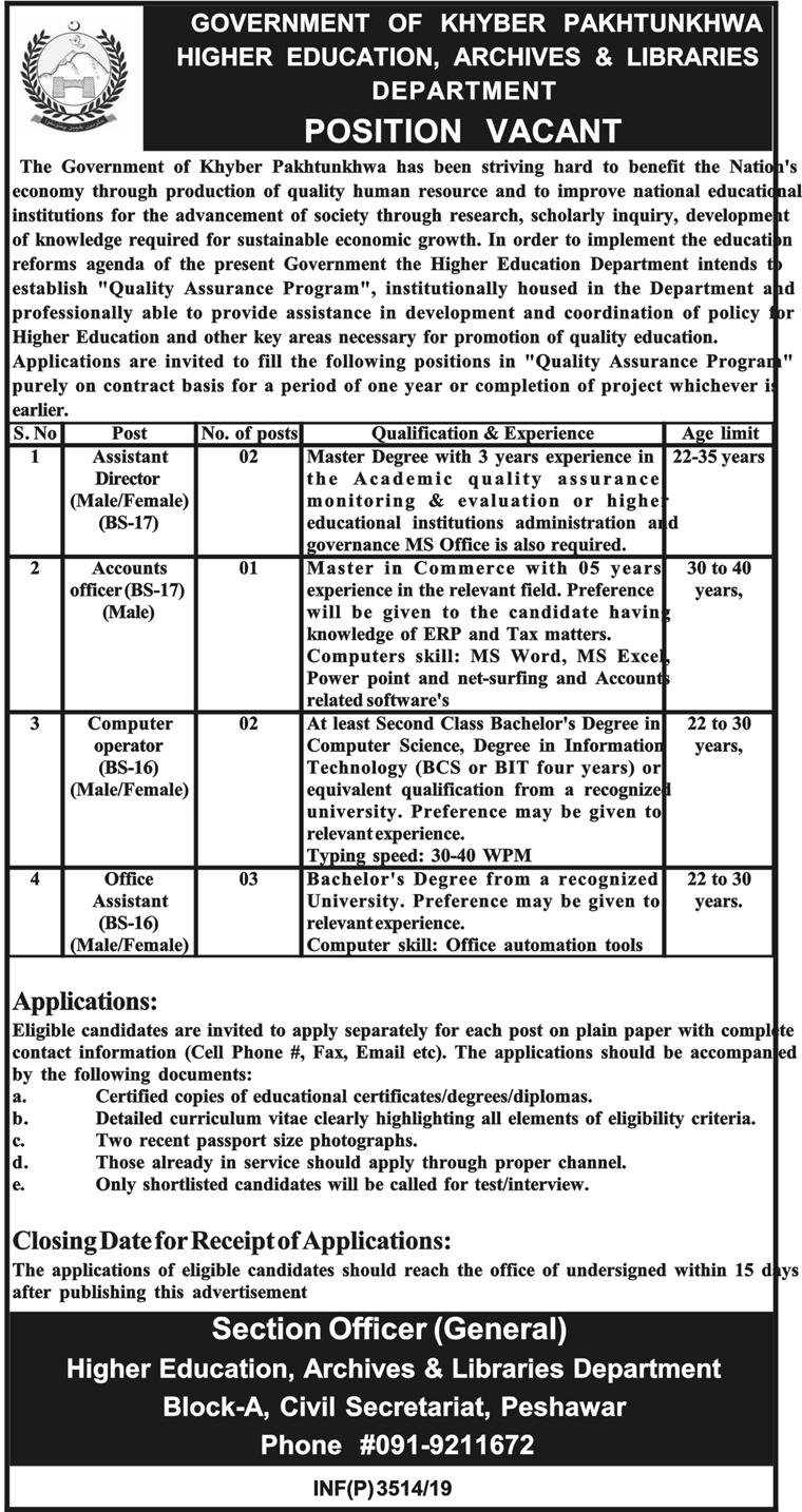 Advertisement for Govt of KPK Jobs