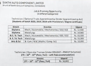 Jobs And Apprentice Vacancy For 10th/12th, ITI/Diploma, BE/B.Tech And B.com/B.sc Sakthi Auto Component Limited. Tamil Nadu