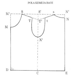 Pola Baju Kemeja Bayi