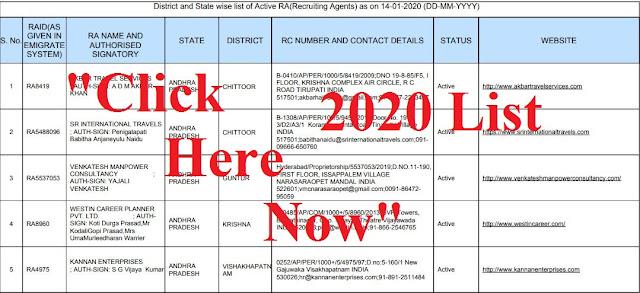 List of Manpower Recruitment Agencies Download