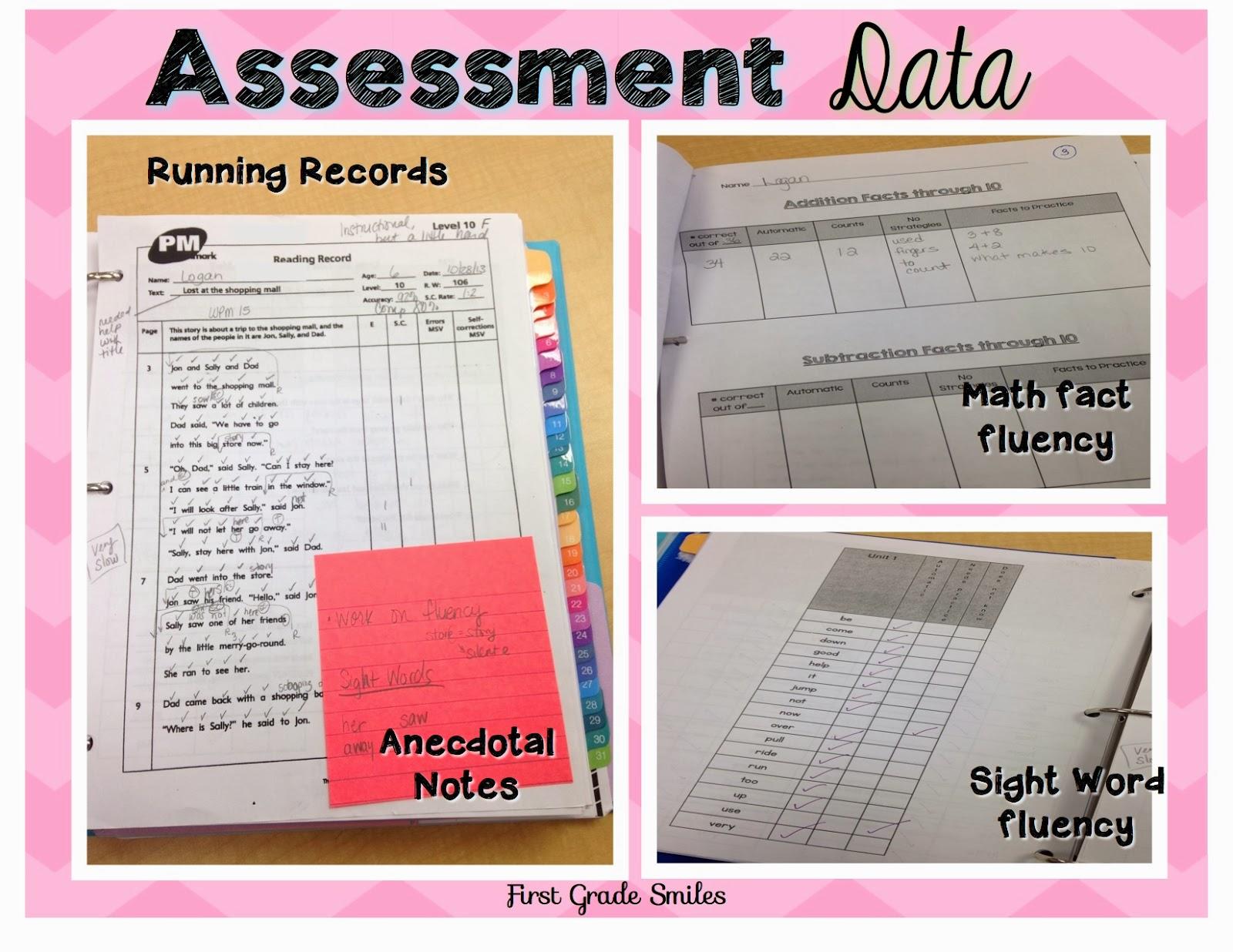 Organizing Student Data