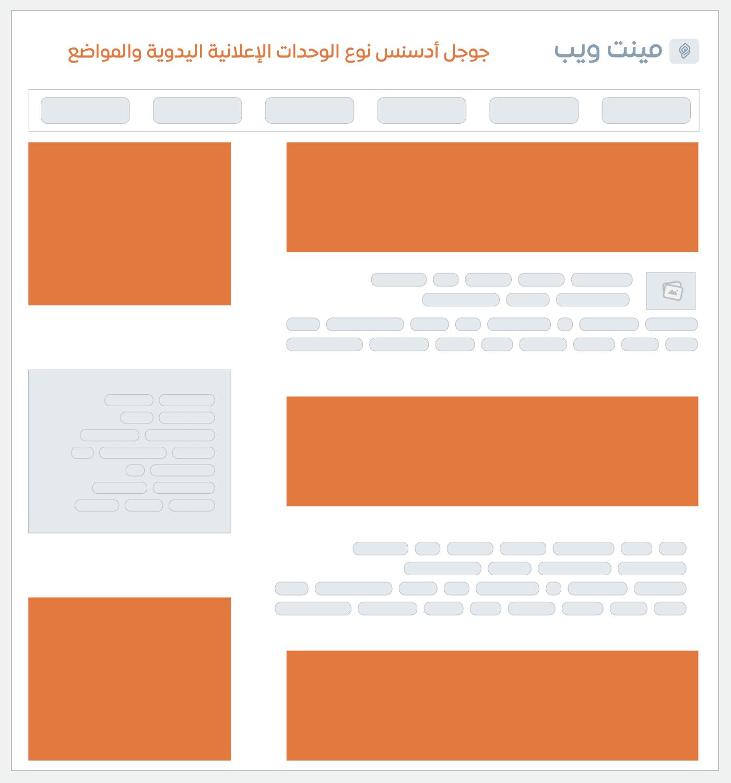 أنواع الوحدات الإعلانية اليدوية في Google AdSense والمواضع