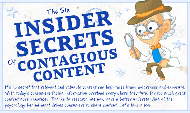 The-Six-Insider-Secrets-of-Contagious-Content #Infographic