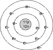 Chem Is Fun : Bohr Models and Diagrams
