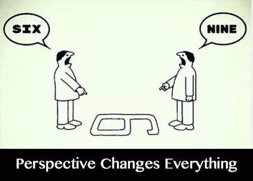 Perspective about things