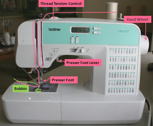 How To Thread Your Machine Oh You Crafty Gal