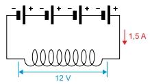 enrolado em forma de espiral, como mostra a figura