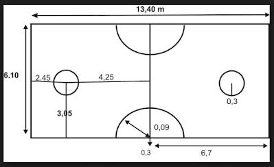 Ukuran Lapangan Sepak Takraw Standar internasional & Nasional