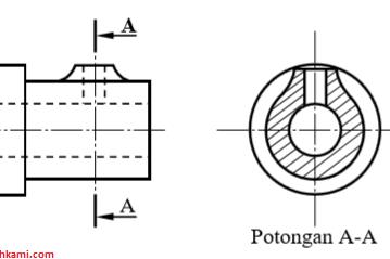 Gambar Potongan (Fungsi dan Jenis)