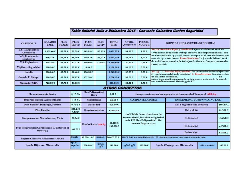 Tabla Decreto Aumento A Empleados Publicos 2015   Autos Post