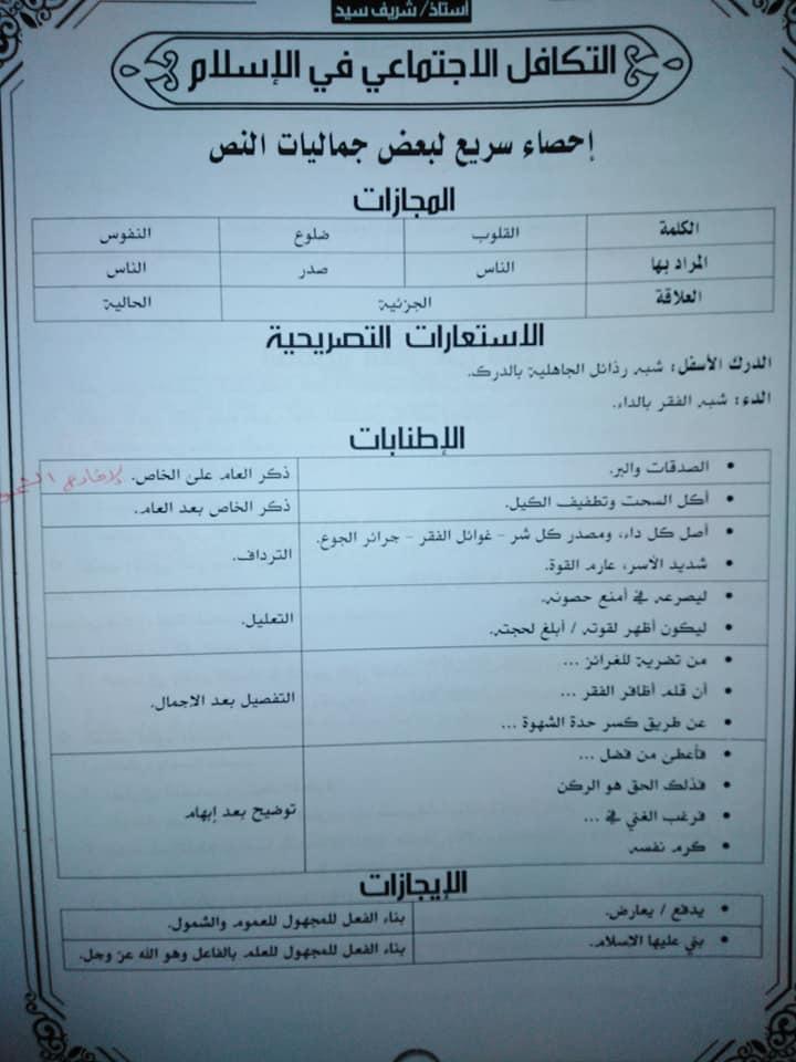 تجميع لمراجعات و امتحانات اللغة العربية للصف الثالث الثانوى  للتدريب و الطباعة 2021 10